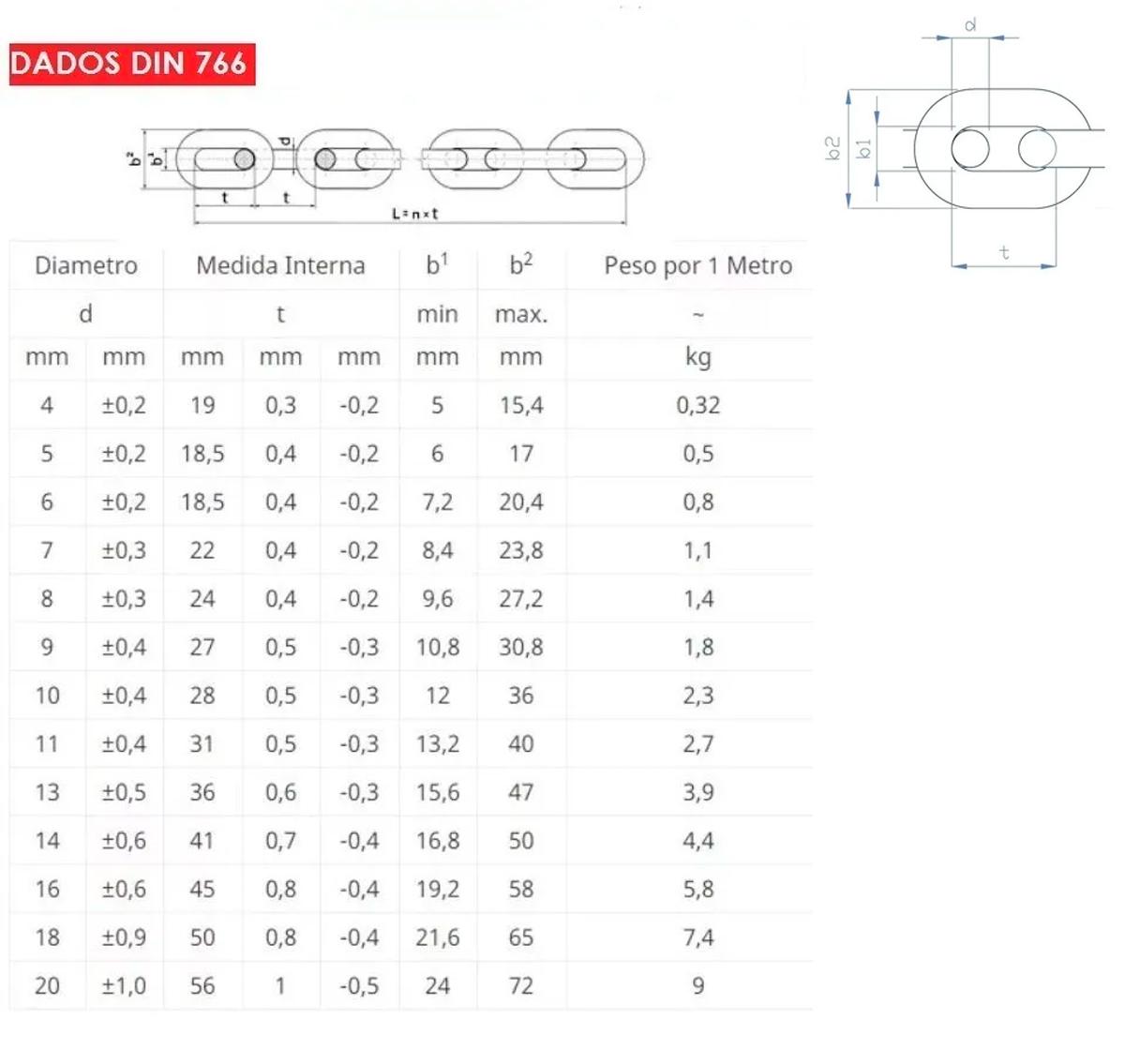 Corrente 6mm Calibrada em Aço INOX DIN766 (o metro) para Âncora Barcos Lanchas