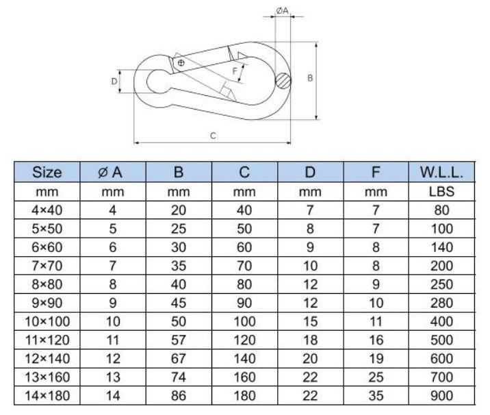 Mosquetão de Engate Rápido em Aço INOX 6mm de Espessura 6mm x 60mm DIN 5299