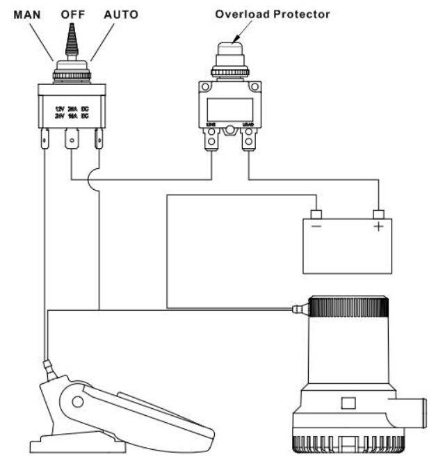 Painel de Controle para Bomba de Porão 12/24V 15A Seaflo 3 Posições Preto em Alumínio com LED