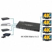 Matrix Hdmi 4x4 Splitter Full Hd 4k 3d Rs 232