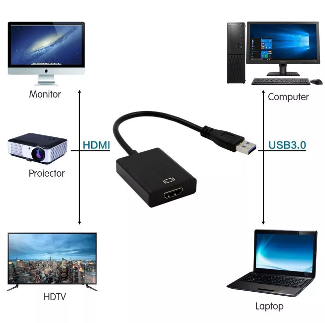Adaptador Usb 3.0 Hdmi Windows 10 Multi Display Conversor