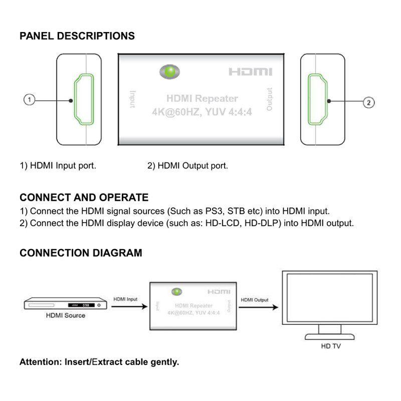 Amplificador HDMI 2.0 4K Repetidor extensor 4K2K@60Hz 18GBPS