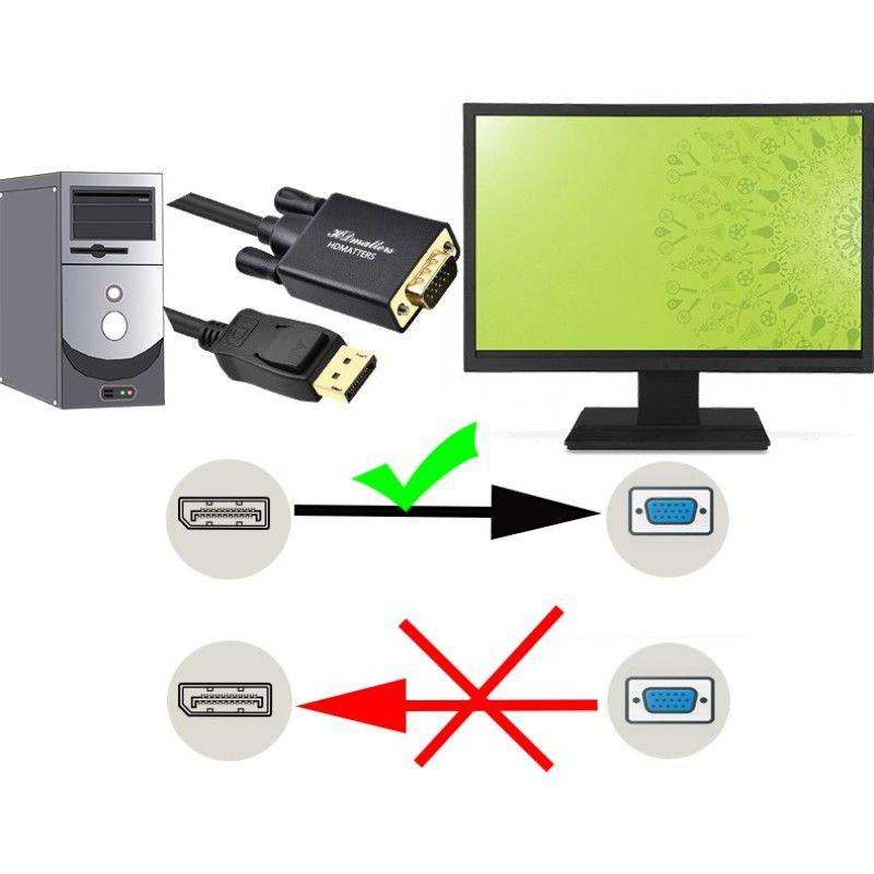 Cabo Displayport Vga DP Vga  1m 1 metro Monitor VGA