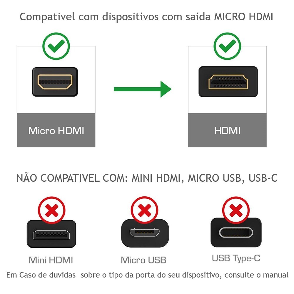 Cabo HDMI micro HDMI 3M 3 Metros 4k 60Hz