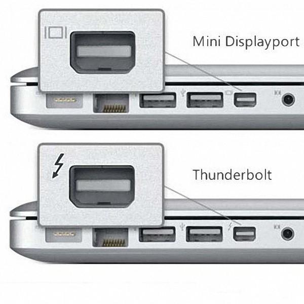 Cabo Mini Displayport HDMI 4K 50 cm Thunderbolt HDMI 4Kx2K