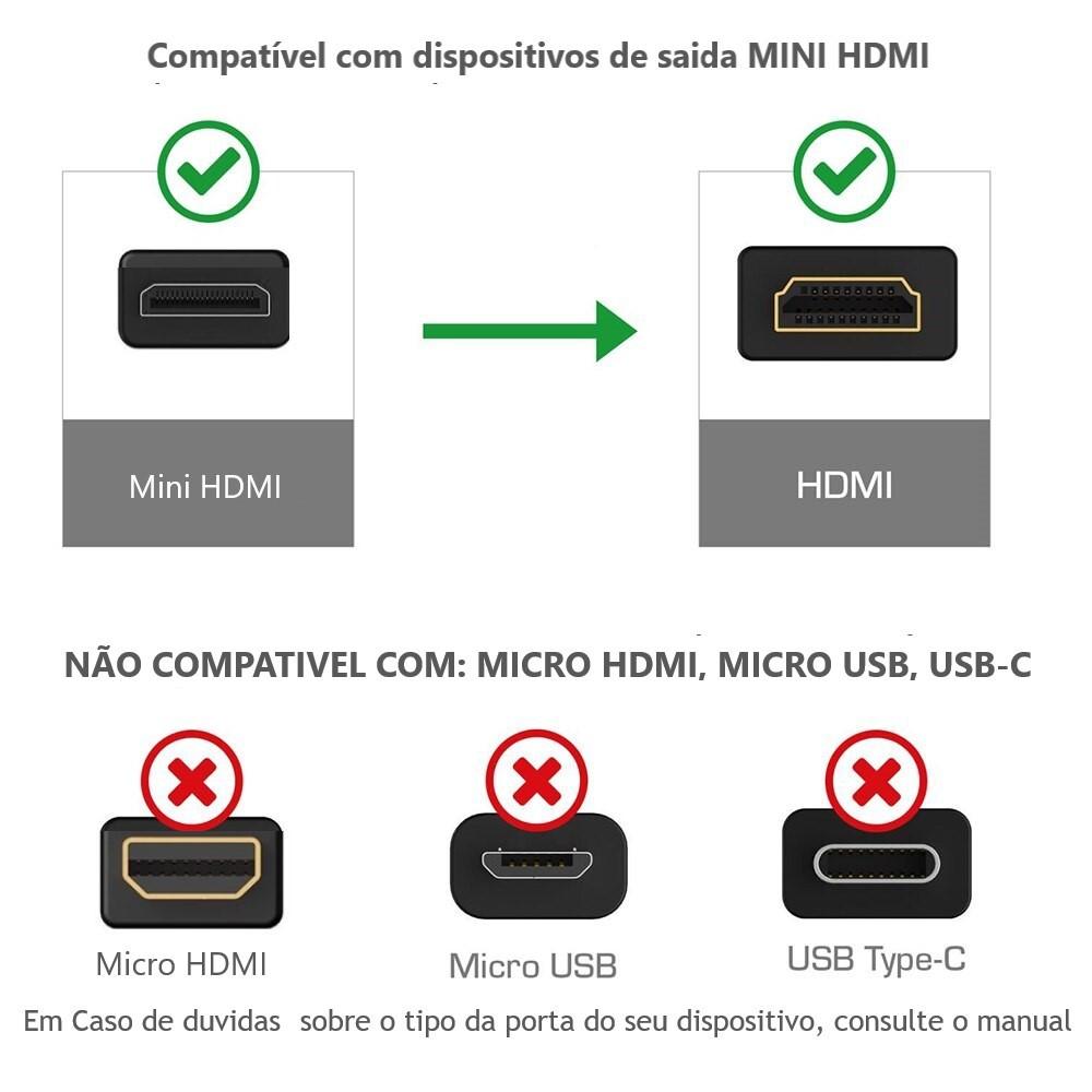 Cabo Mini HDMI x HDMI 5m 5 Metros 4k 30 Hz Nylon com Filtro