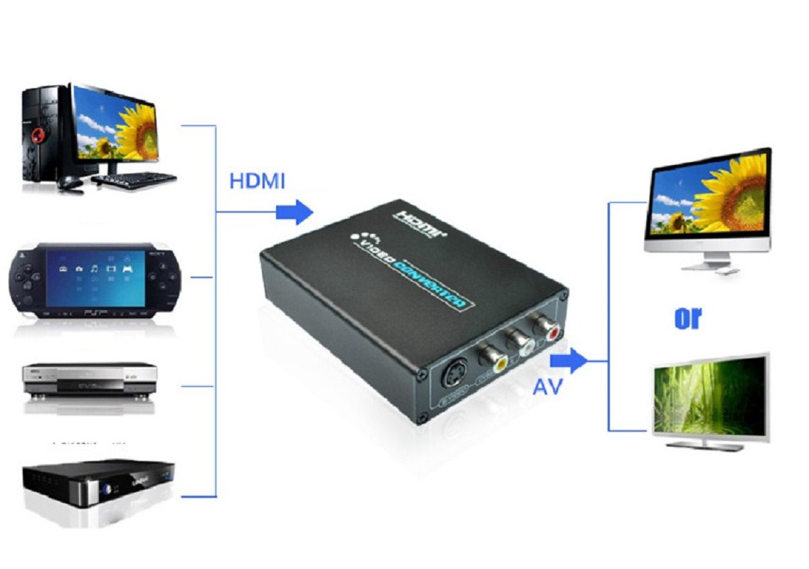 Conversor HDMI para AV RCA + S-video PS4 Xbox DVD TV Tubo