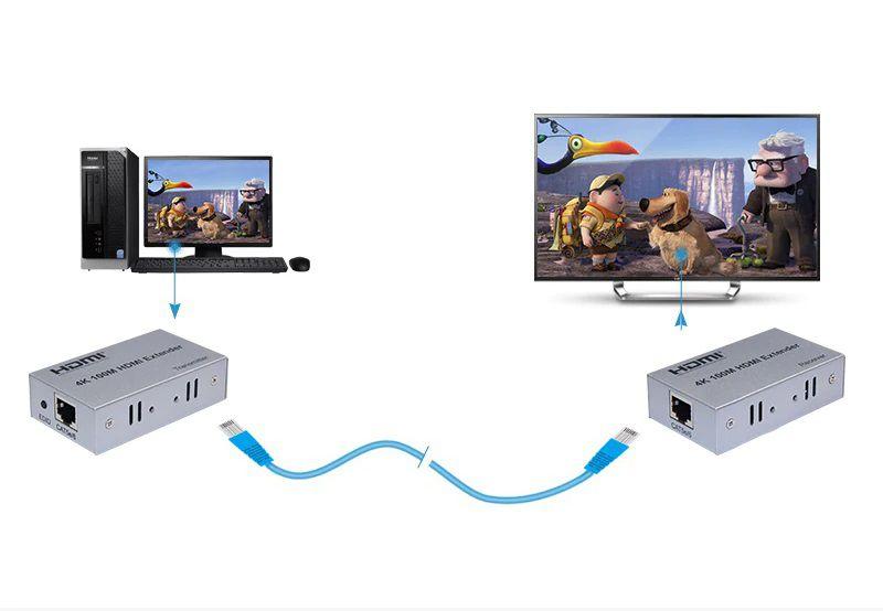 Extensor HDMI 1.4 100m 4K cabo de rede ethernet CAT5e Cat6 Cat7