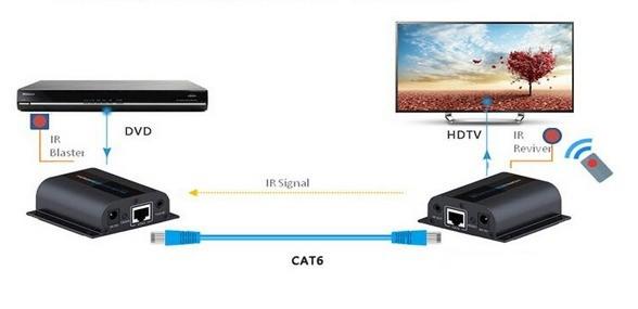Extensor Hdmi Com Controle Remoto 1080p Full Hd