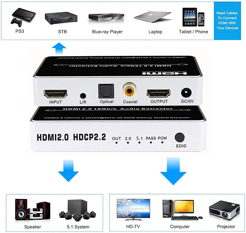 Extrator de audio HDMI 2.0 4K/60Hz HDR HDCP 2.2 5.1Ch Toslin