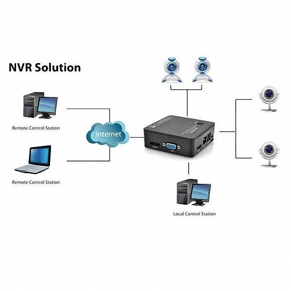 Nvr Hd 8 Canais Full Hd 1080p Onvif P2p Cameras Ips H264