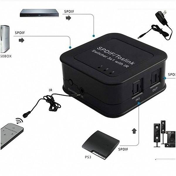 Switch Optico Toslink Spdif 3X1 Chaveador Controle Remoto