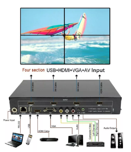 Video Wall 2x2 Hdmi, Vga, Rca, Usb Controlador 4 Telas
