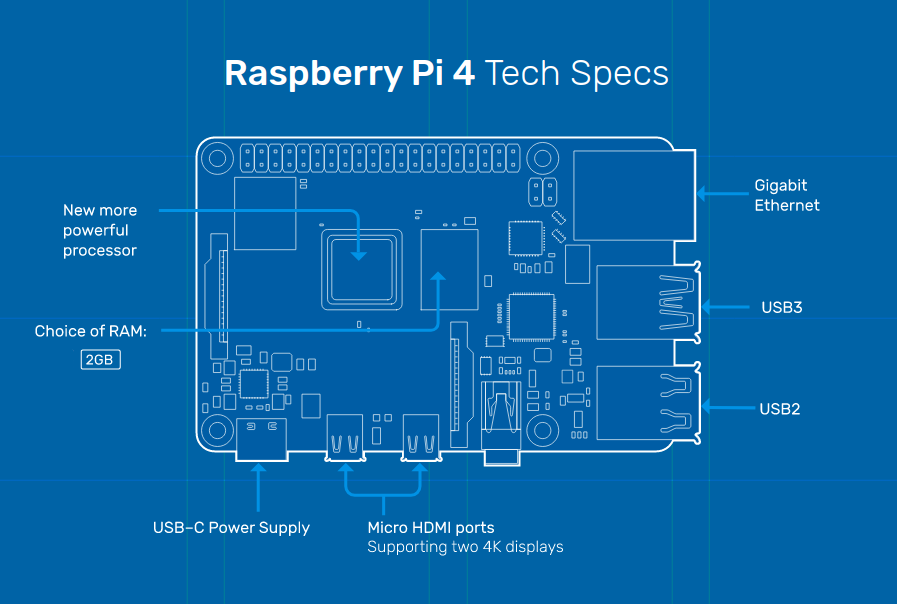 Raspberry Pi 4 Model B - 2gb de Ram DDR4