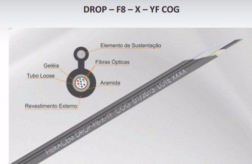 RSM - Cabo Óptico Drop FTTH CFOA-SM AS F8 06F COG - Autossustentável - Figura 8
