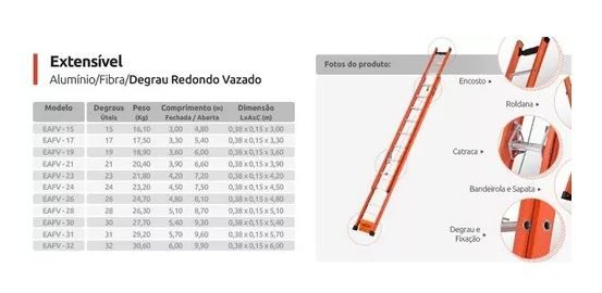 Escada Extensível em Fibra de Vidro 3,60 X 6,00M