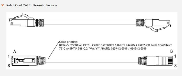 Patch Cord RJ45 Cat6 1,5m Cinza - Nexans