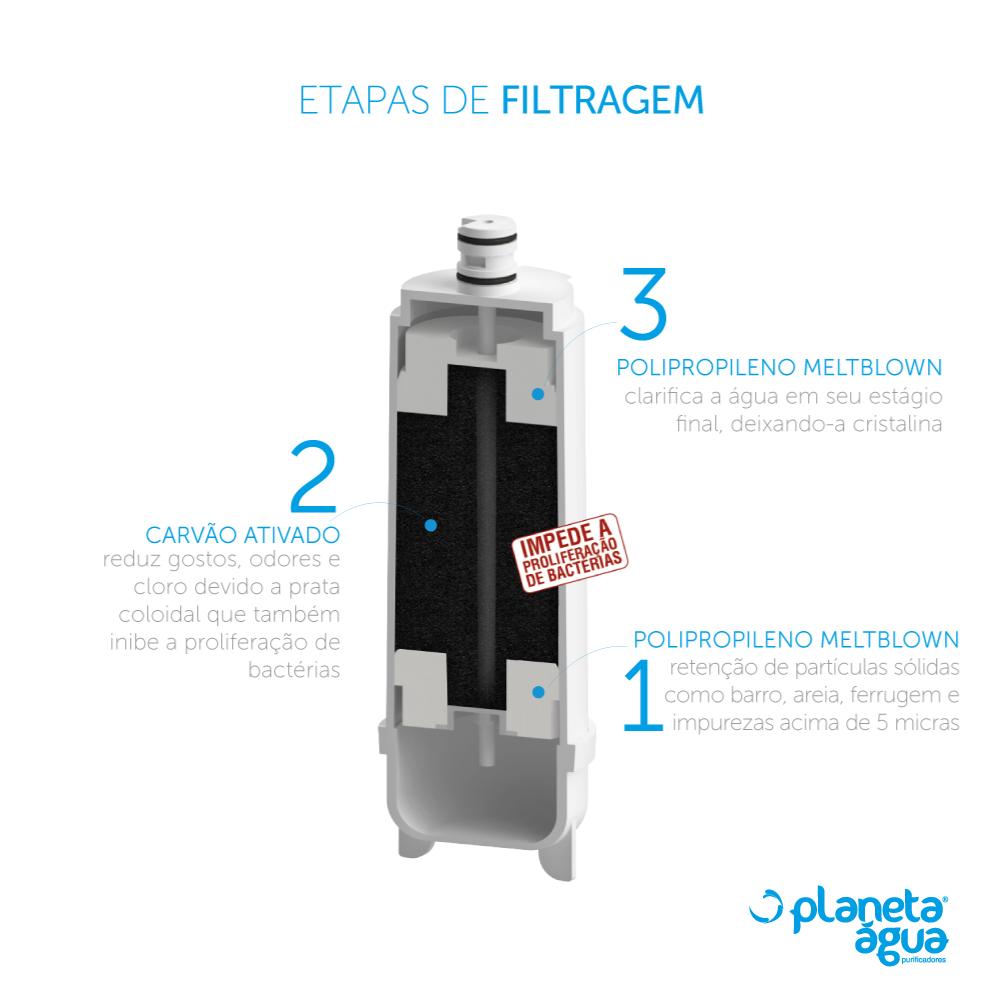 Kit 2 Unidades Refil Filtro Planeta Água CP500BR compatível Purificador de Água Master Frio Rótulo Branco e Newmaq New.Up