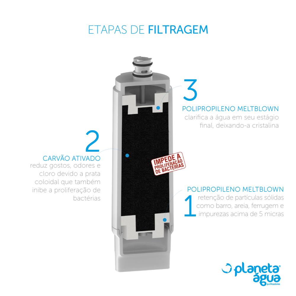 Kit 2 Unidades Refil Filtro Planeta Água E3 1100 Compatível com IBBL Fr600 Immaginare Evolux  - SUPERFILTER