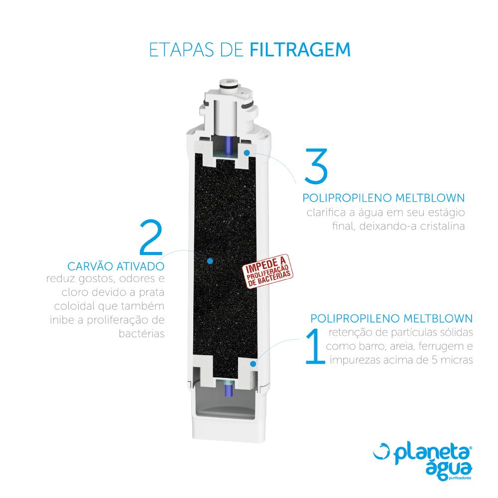 Kit 2 Unidades Refil Filtro Planeta Água Prolux G 1105 Compatível com Electrolux PA21G PA26G PA31G PE11B PE11X  - SUPERFILTER