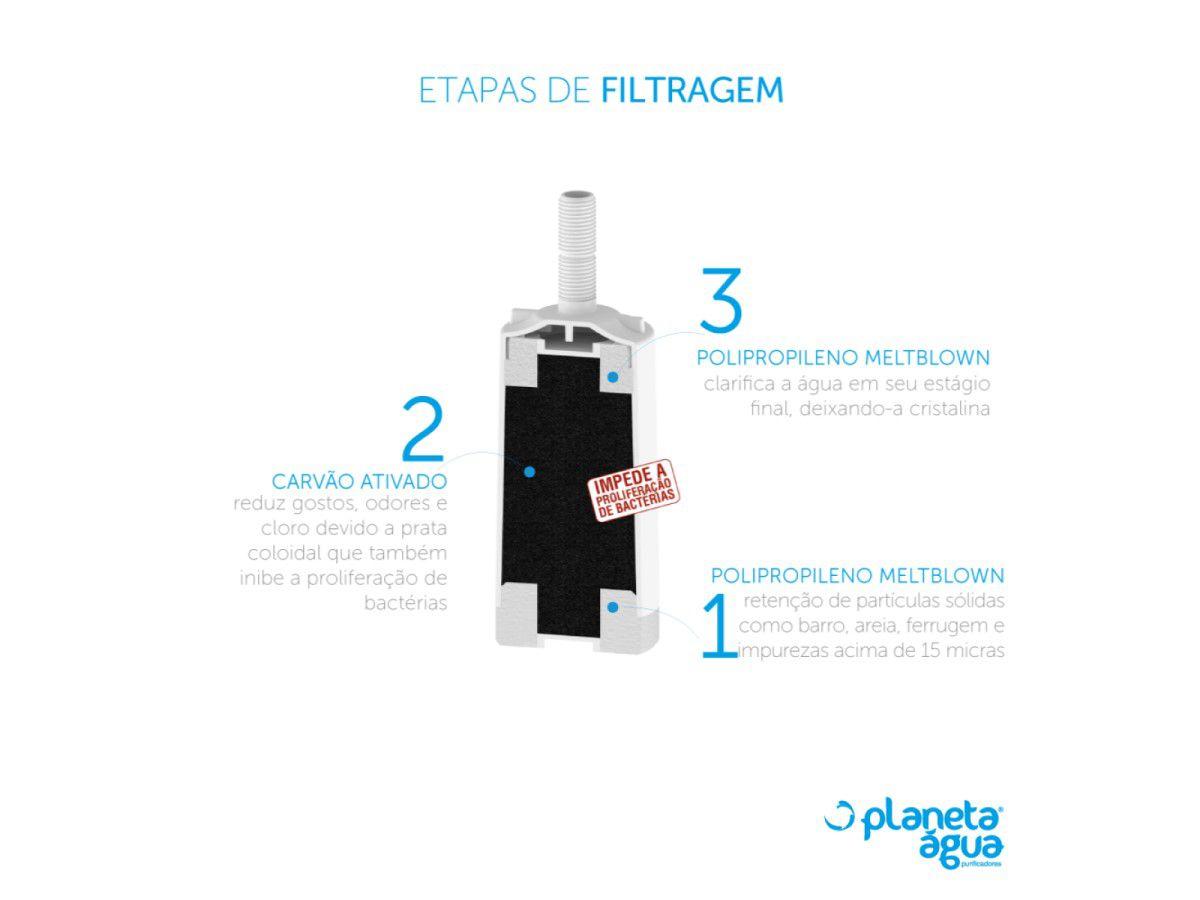 Refil Filtro Torneira Universal Rosca Longa Compatível para Ellen, Leão, Imperatriz, Delta e Herc  - SUPERFILTER
