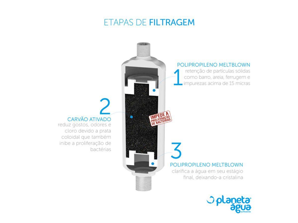 Refil Filtro Multifilter Planeta Água Rosca 1/2  - SUPERFILTER