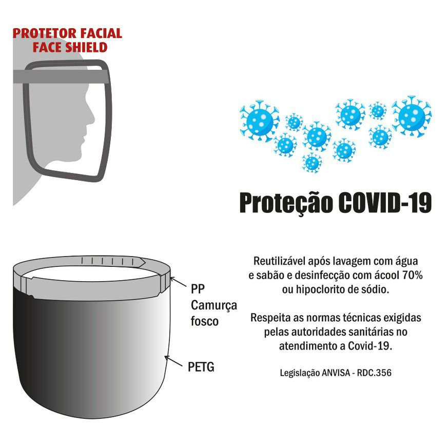 Face Shield - Protetor Facial de Acetato