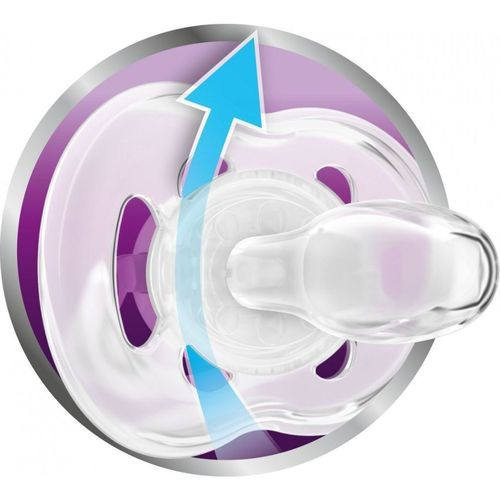 3 Mamadeiras Pétala + Chupeta Freeflow + Escova + Dosador - Philips Avent Azul