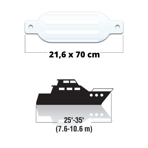 Defensa Náutica G5 inlfável Poly 21,6x70cm