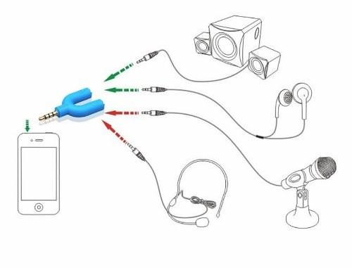 Microfone Lapela conexão P2 - 3,5mm + Adaptador P3 / P2 + Extensor de 1,8m