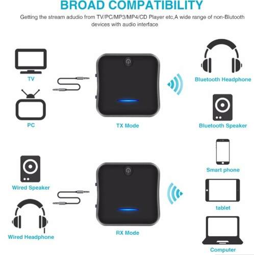 Receptor e Transmissor de áudio Bluetooth 5.0 - Dois em Um