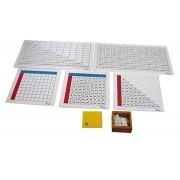 Tabelas da Multiplicação
