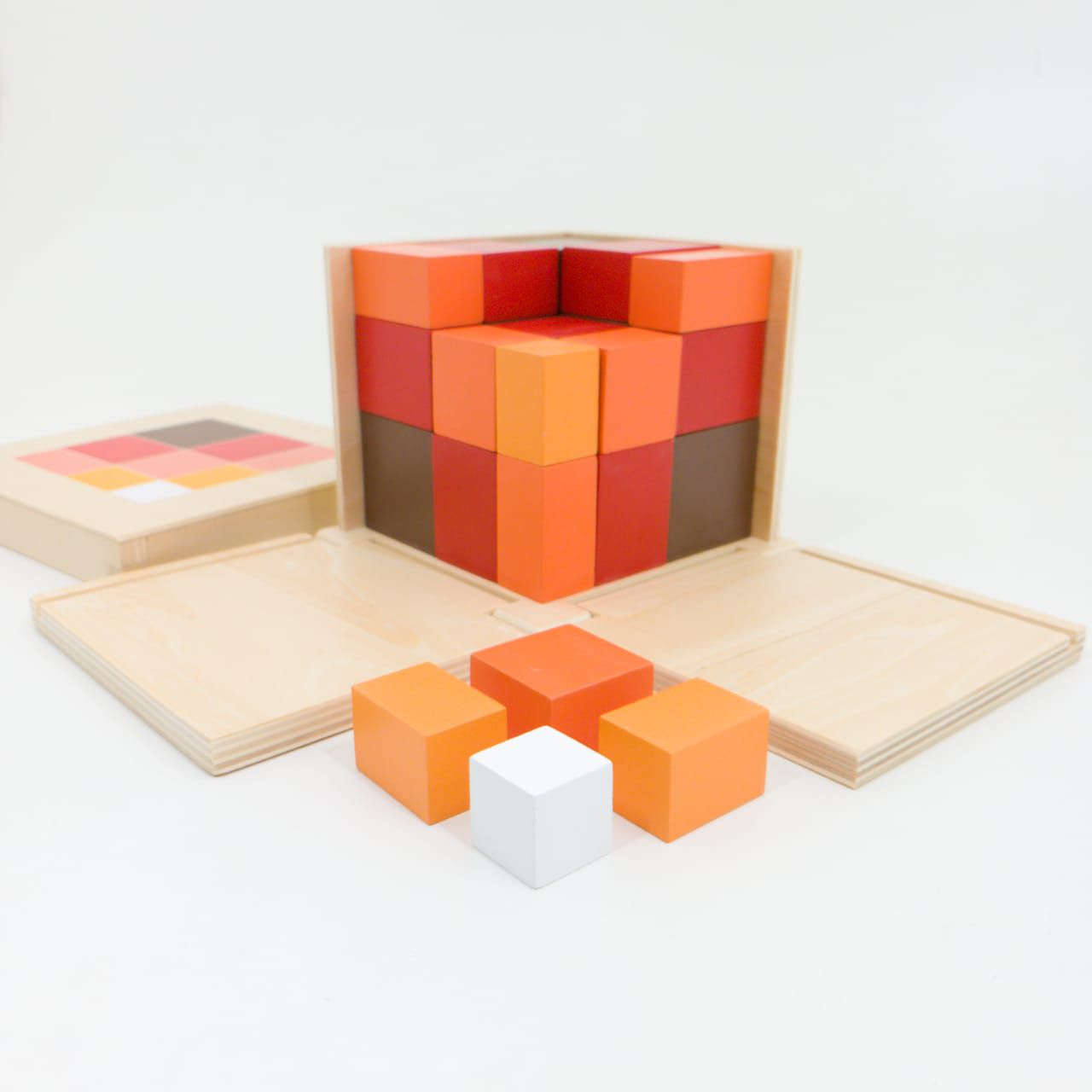 Cubo do Trinômio Aritmético