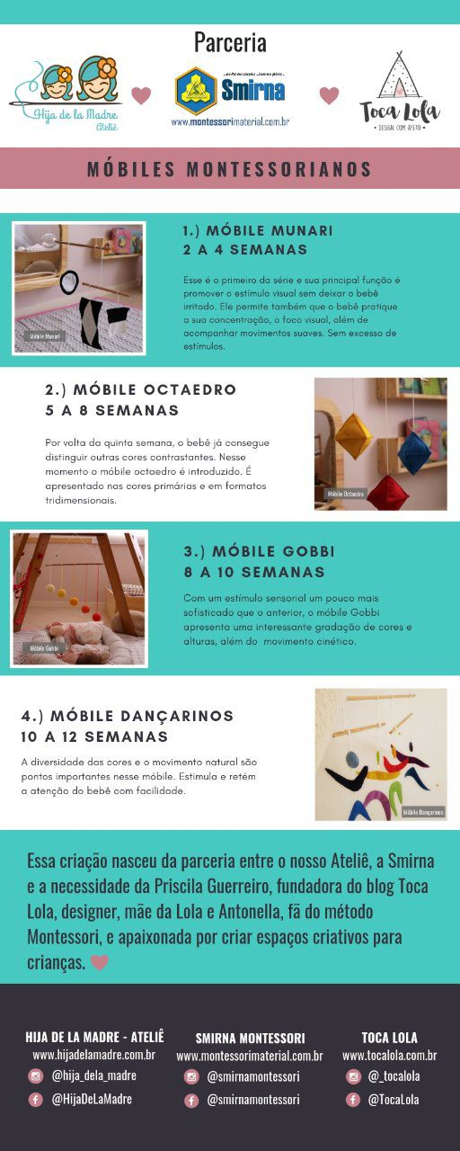 kit Móbiles Montessorianos