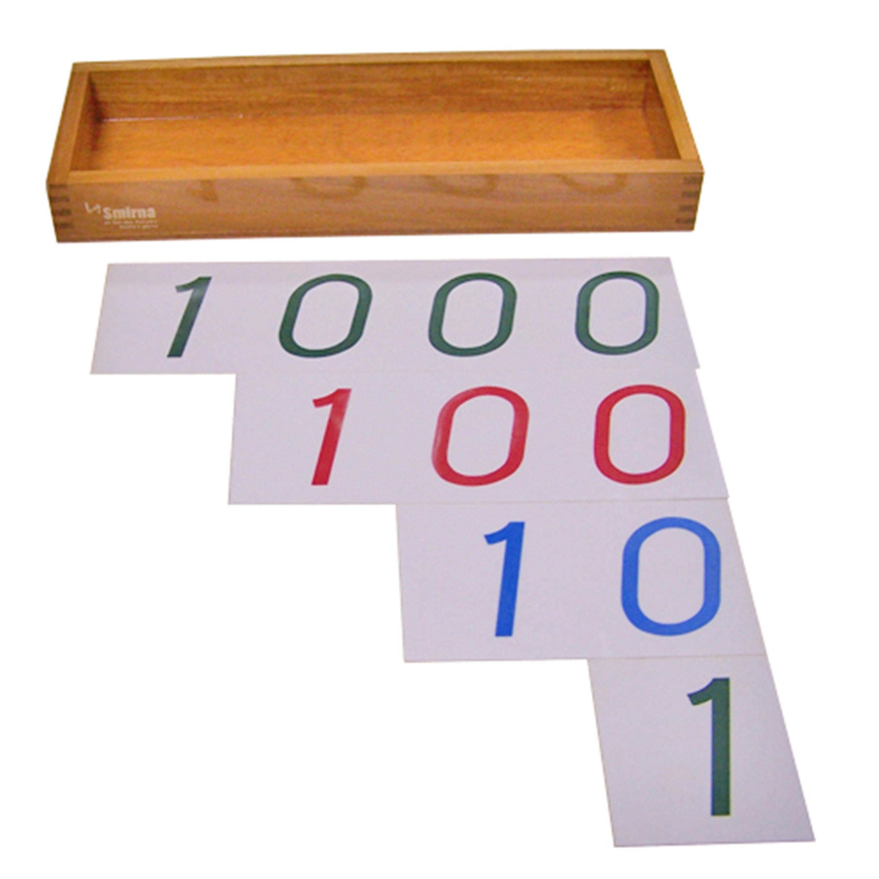 Números (1, 10, 100 e 1000)