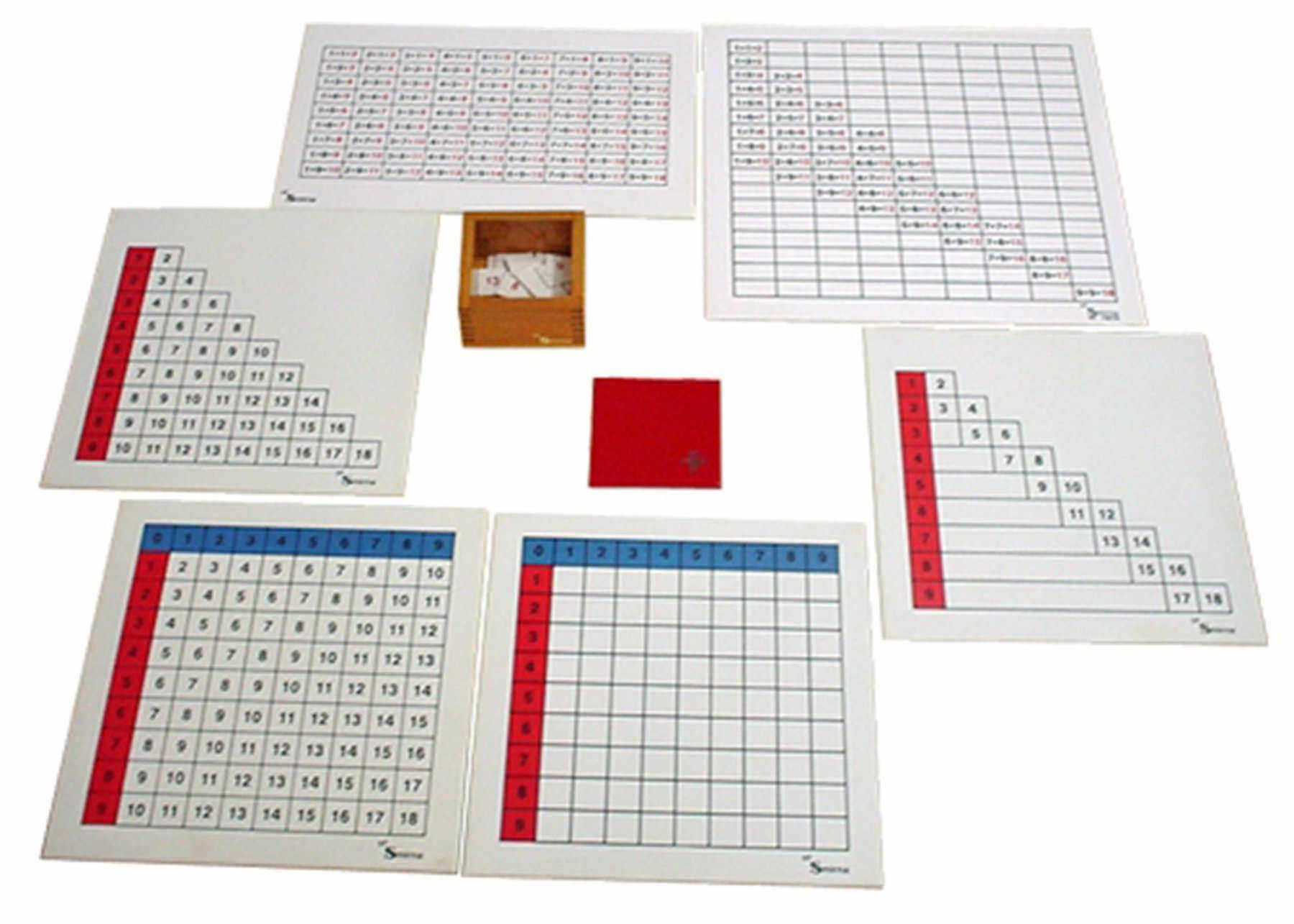 Tabelas da Adição