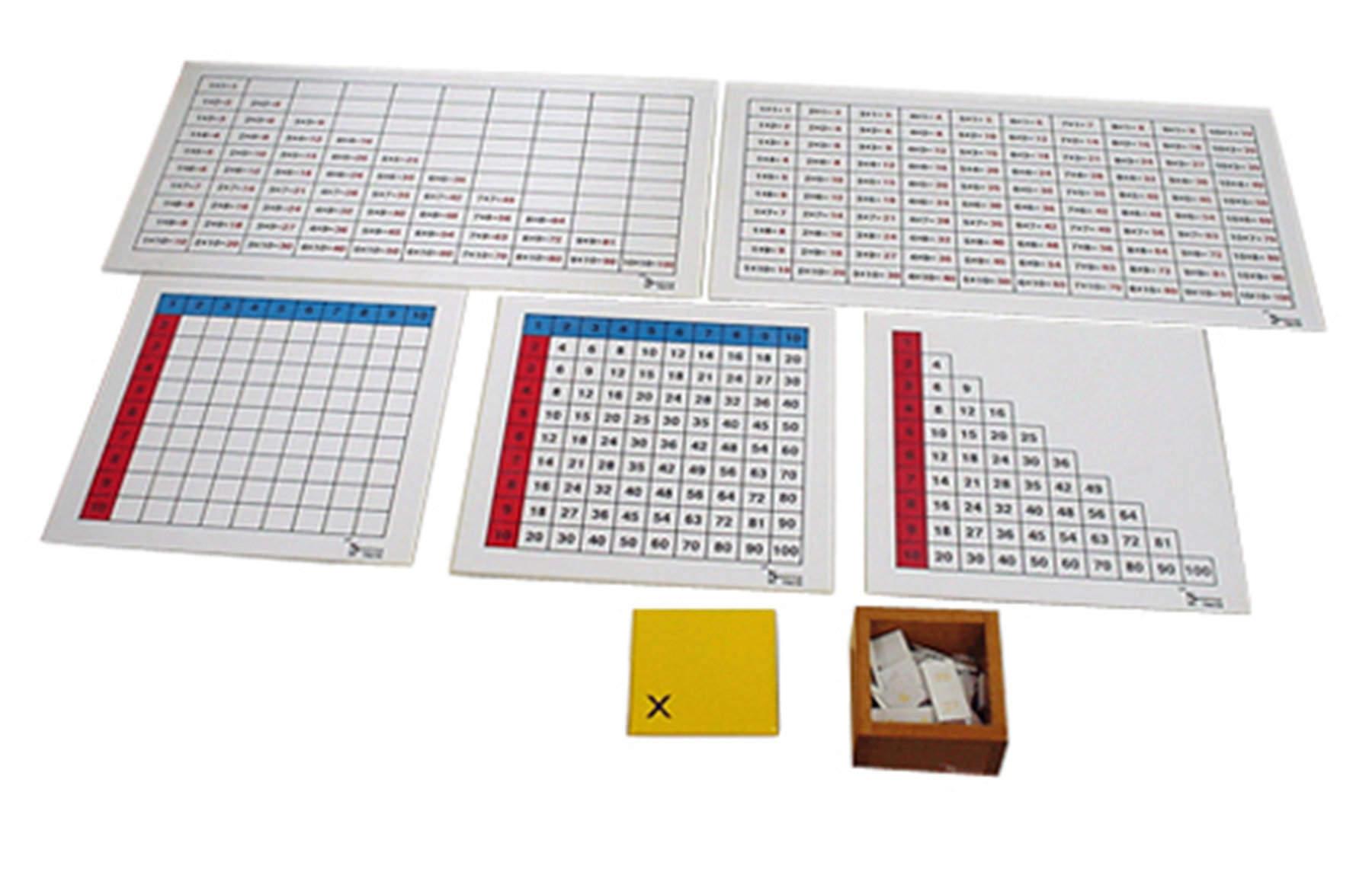 Tabelas da Multiplicação Montessori