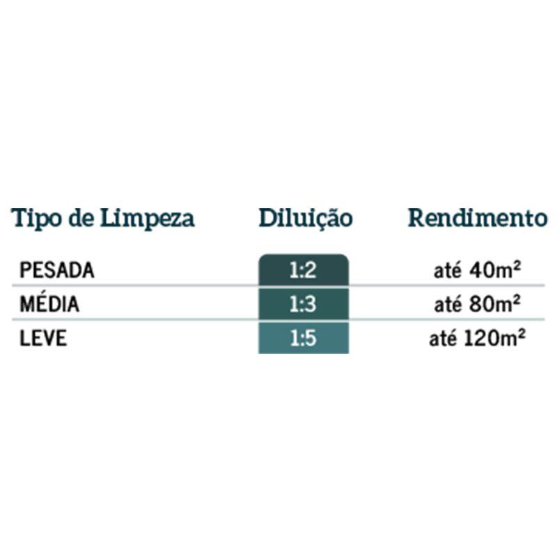Pek Decapante Pisoclean 1L