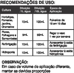 CALDA MAX 100ML INSETIMAX