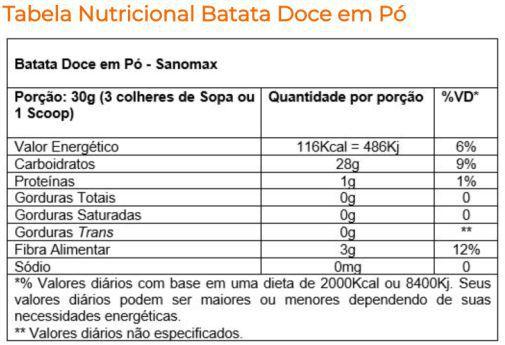 Batata em Pó Sanomax - 800G   Carboidrato 100% natural