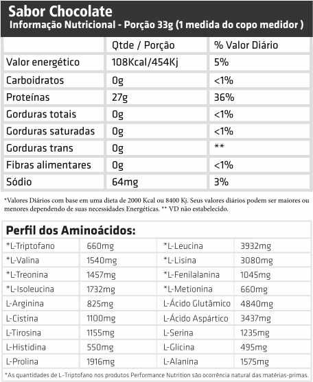 ISO WHEY PROTEIN 909G Performance Nutrition