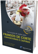 Formulação de rações para frangos de corte convencionais e caipiras