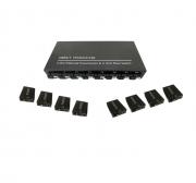 Switch METRO com Conversores - Áreas Rurais e Backbone (