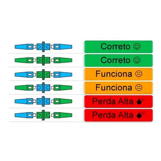 Acoplador para Fibra Óptica - Conector SC APC  - ComputechLoja