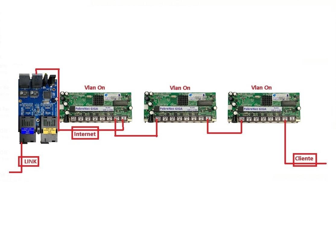 Caixa Xwave Metro Switch Destacável 8 Portas Gigabit  - COMPUTECH TECNOLOGIA