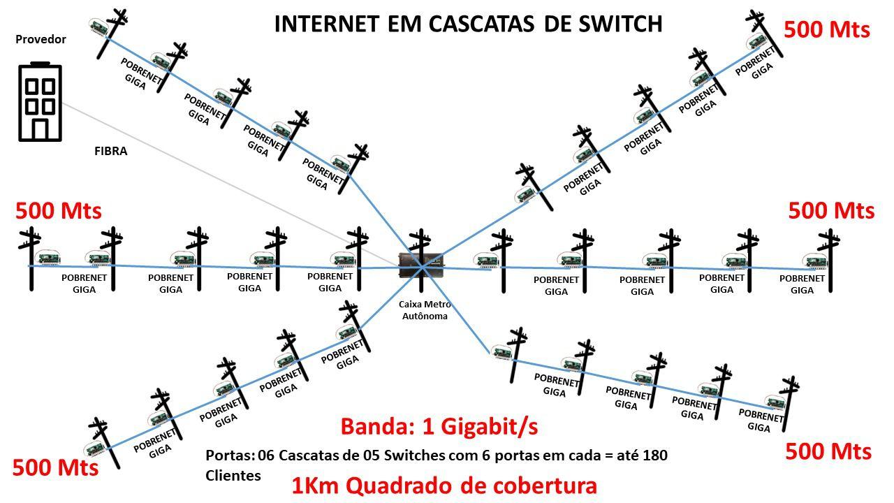 Ilha Xwave Metro Autônoma  - ComputechLoja