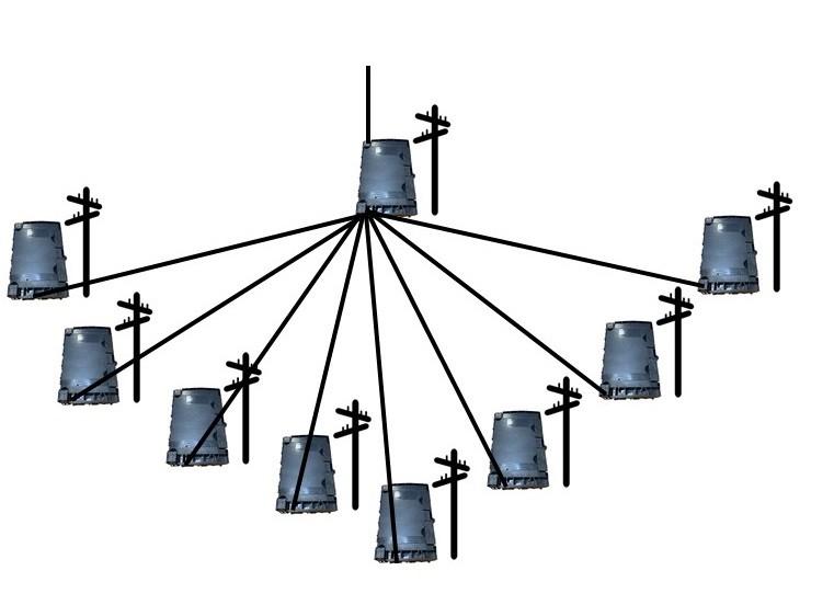 Kit Projeto Turn Key FTTH Balanceado 8x8 64 Portas  - COMPUTECH TECNOLOGIA
