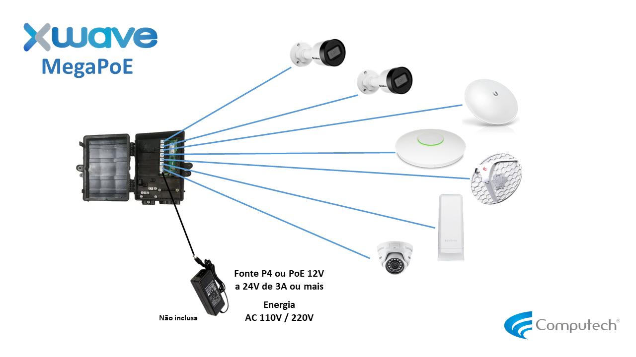Xwave MegaPoE - 12V a 24V - 10/100 Mbps  - ComputechLoja