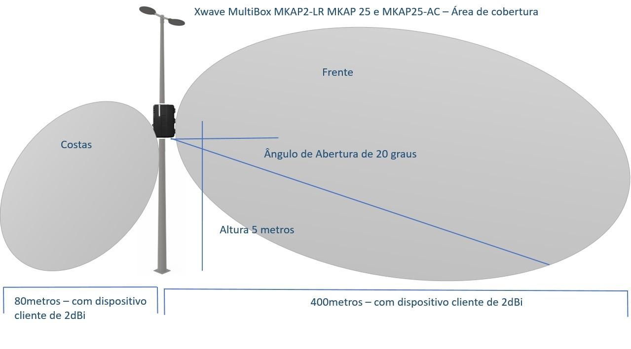 Xwave MultiBox MKAP25  - ComputechLoja