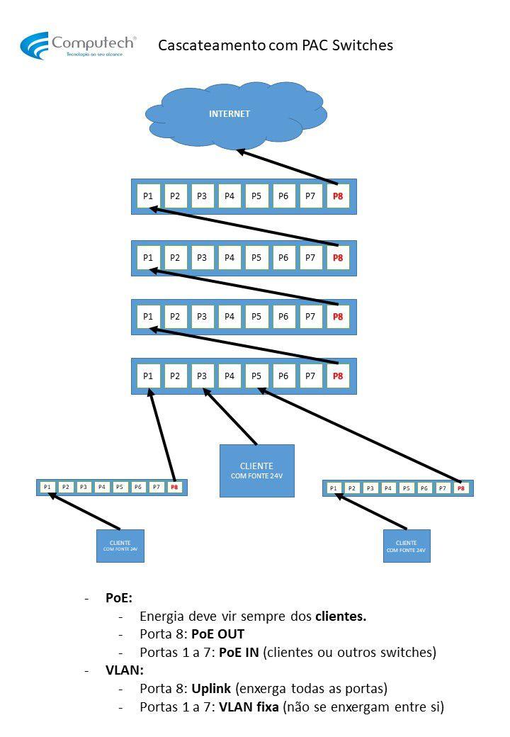 Xwave PobreNet PAC Switch 8 Portas Fast Ethernet  - ComputechLoja